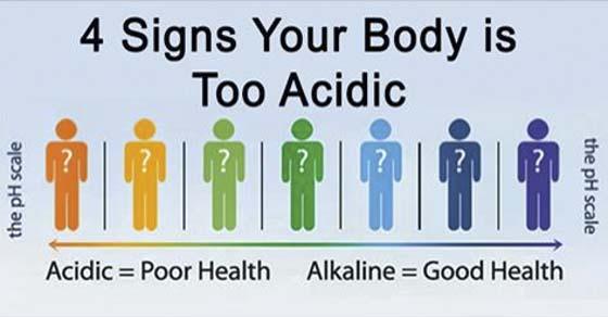 , 4 signos de que tu cuerpo es demasiado ácido y cómo solucionarlo!, Alimenta y Cura