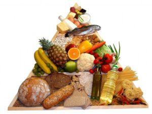 , Dieta mediterránea, que es y cómo funciona, Alimenta y Cura