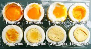 , Los huevos – propiedades y mitos. INTERESANTE!, Alimenta y Cura