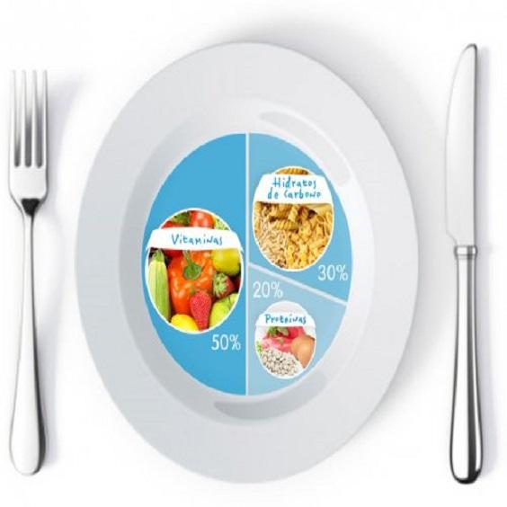 , Así deberían ser las proporciones de tus platos para perder peso, Alimenta y Cura
