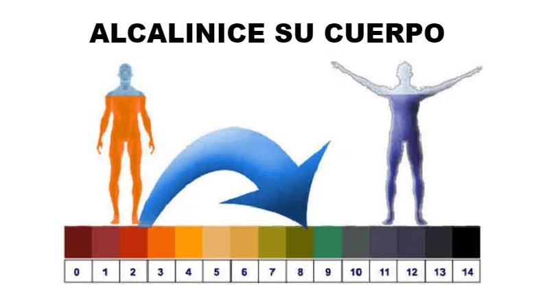 5 pasos para un pH alcalino