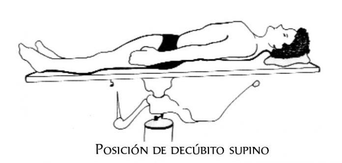 Decubito supino – Que es, definición, anatomía
