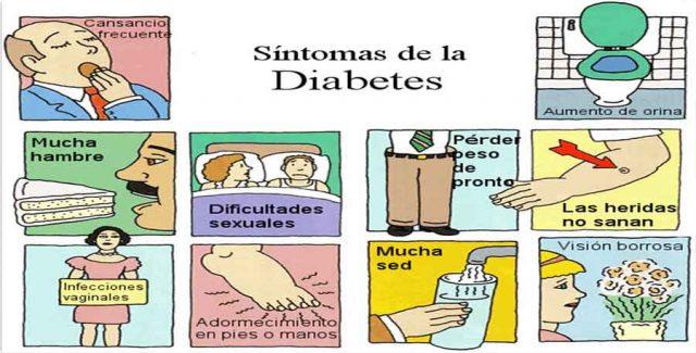 , APRENDE A IDENTIFICAR SI PADECES DE DIABETES EN SOLO 7 PASOS., Alimenta y Cura