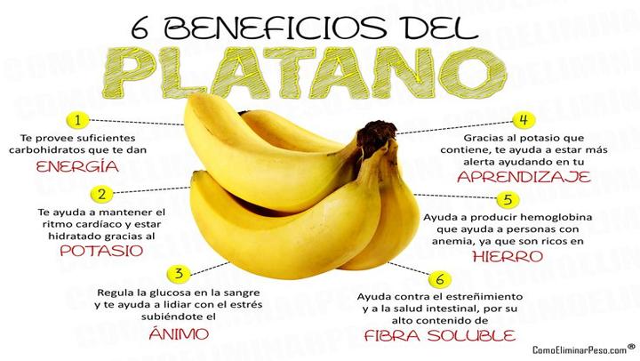 , Conoce los maravillosos secretos que oculta La Banana que pocas personas lo conocen: ¡Entérate!, Alimenta y Cura, Alimenta y Cura