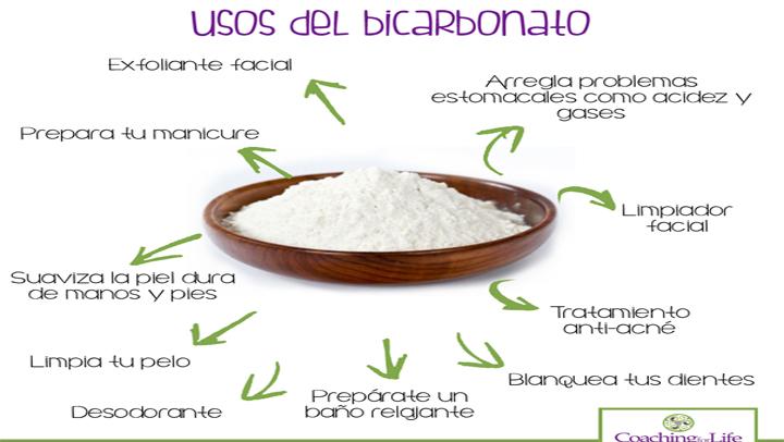 , TODAS LAS MUJERES DEBERÍAN SABER ESTOS 15 TRUCOS CON BICARBONATO DE SODIO., Alimenta y Cura, Alimenta y Cura
