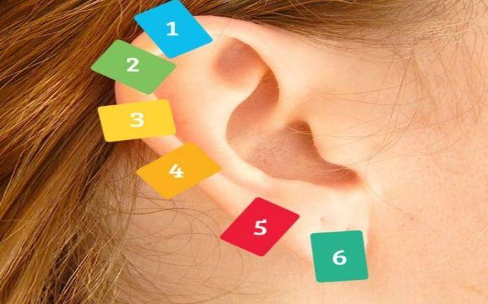 , ¡Utiliza una pinza de ropa en tu oído durante 20 segundos y mira lo que sucede! ESTO cambiará tu vida…, Alimenta y Cura