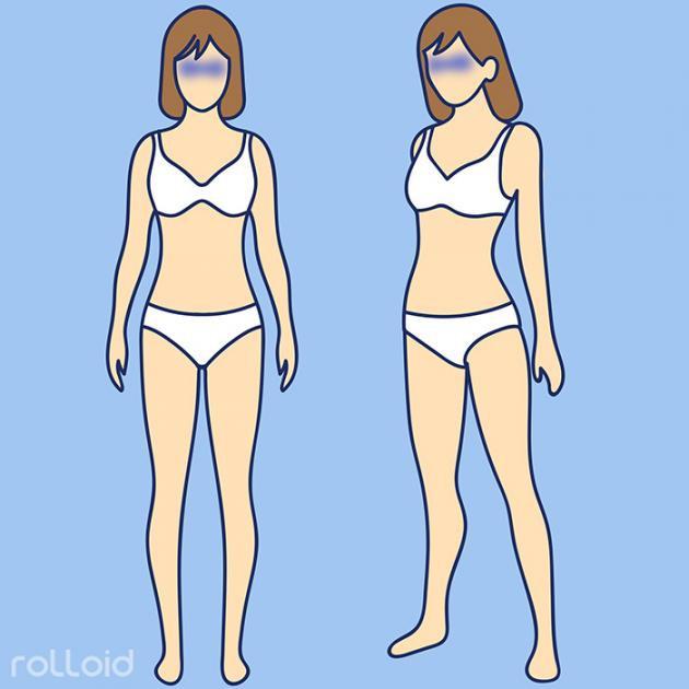 , Los 12 Síntomas y Signos de la Tiroides que muy pocas personas conocen, Alimenta y Cura, Alimenta y Cura