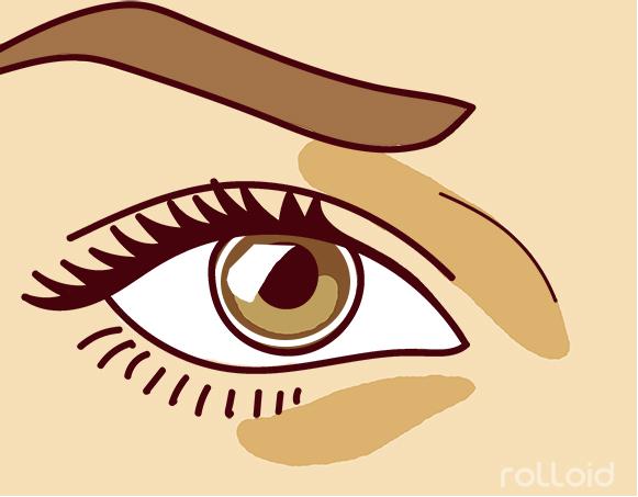 , 10 Cosas que le podrían pasar a tus ojos y que indican serios problemas de salud, Alimenta y Cura, Alimenta y Cura