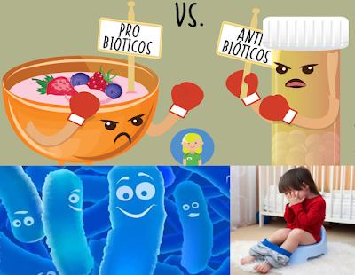 , Los probióticos previenen la diarrea causada por los antibióticos en los niños, Alimenta y Cura, Alimenta y Cura